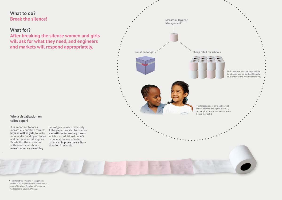 improve-hygiene-poster